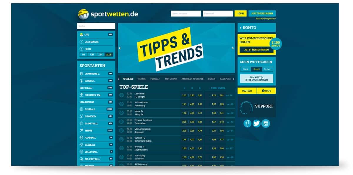 Startseite von sportwetten.de