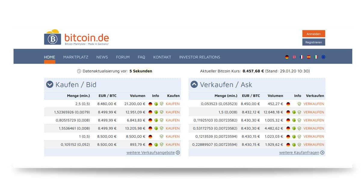Deutsche Handelsplattform bitcoin.de