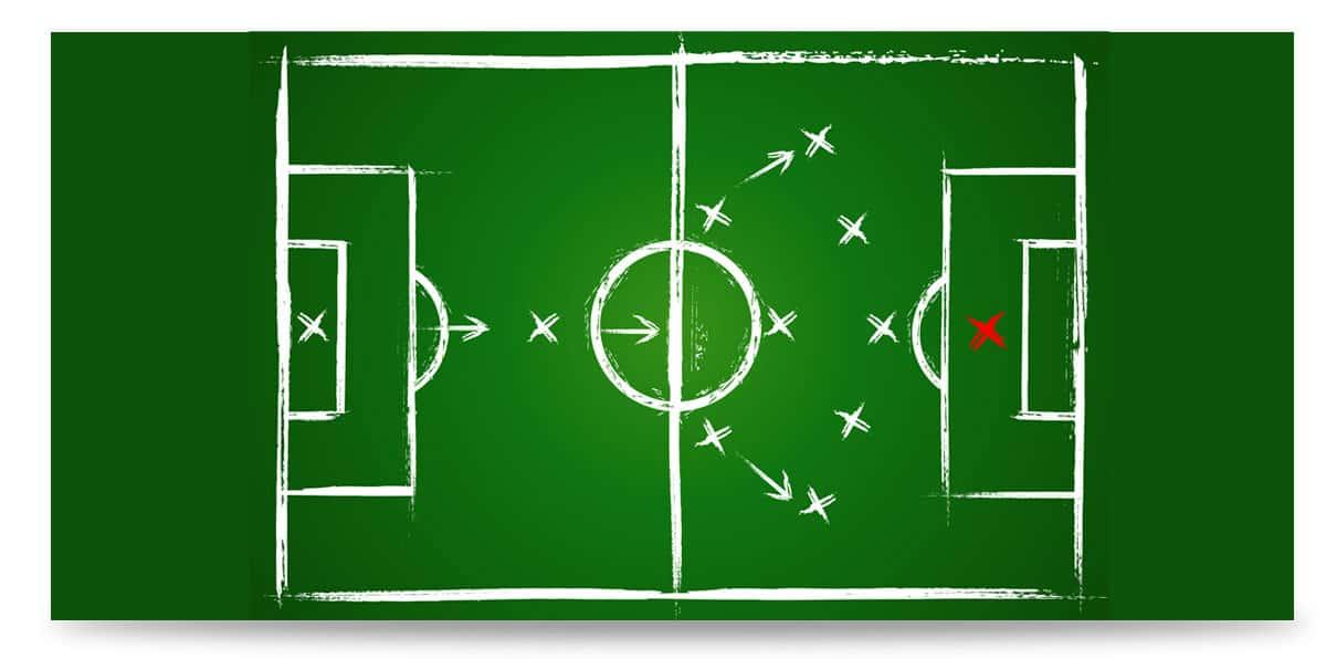 Wettstrategien für Sportwetten