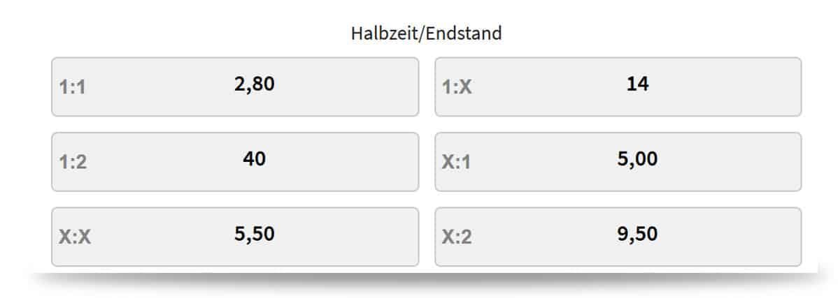 Wettarten Halbzeit / Endstand Wette