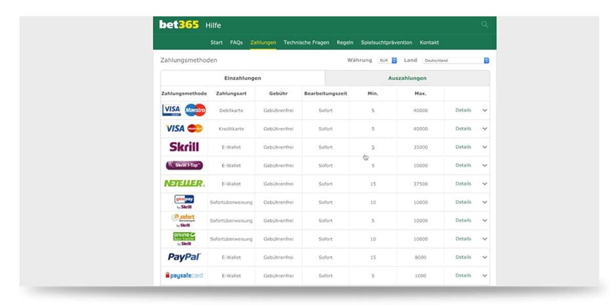 Auszahlungsmethoden von bet365