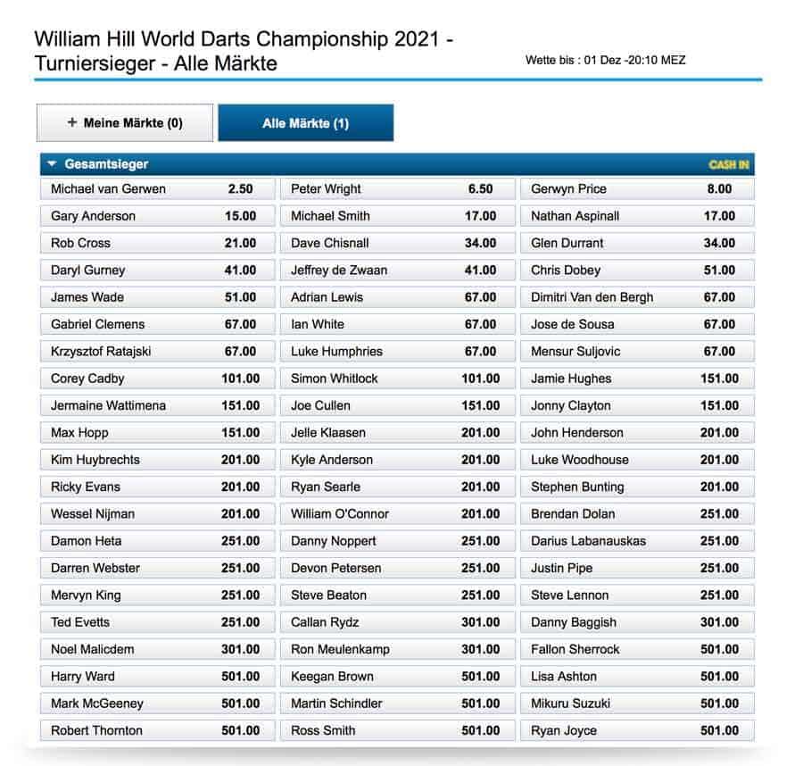Wettquoten Darts William Hill