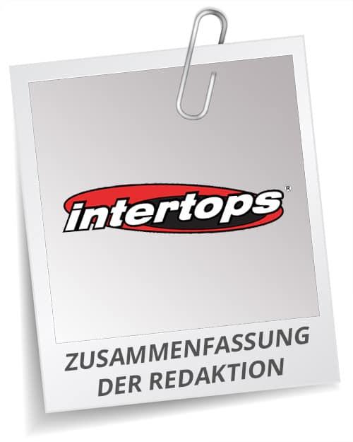 Intertops Testberichte