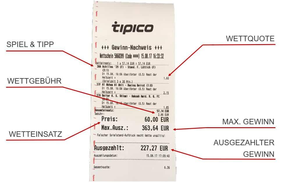 Darstellunge Tipico Wettschein Shop