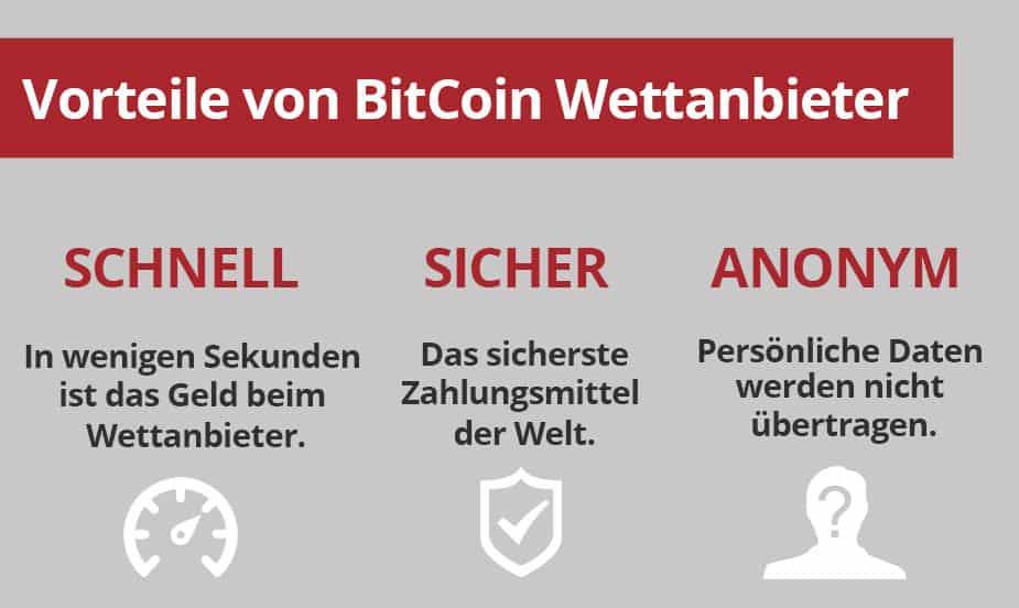 bitcoin Wettanbieter Vorteile