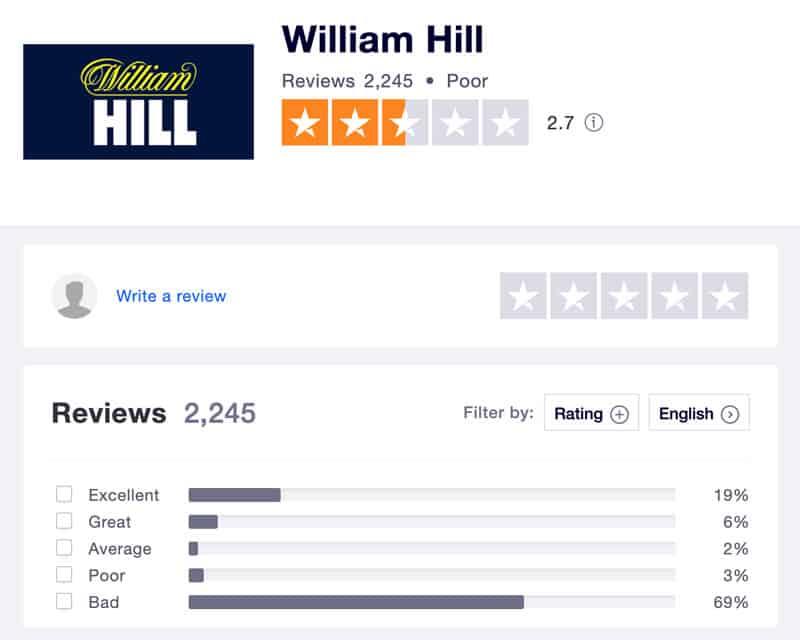 William Hill Trustpilot